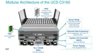 cisco-ucs-c3160-veeam-use-case-6-6381